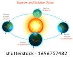 equinox  solstice dates. vernal ... | Shutterstock .eps vector #1696757482