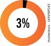 circle percentage diagrams 3 ...