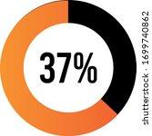 circle percentage diagrams 37 ...