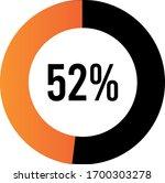 circle percentage diagrams 52 ...
