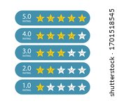 stars for rating or review....