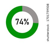 green and ash percentage...