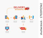 delivery icons flat line...   Shutterstock .eps vector #1702092562