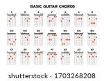 Set Of Basic Guitar Chords....