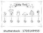 timeline menu on wedding theme... | Shutterstock .eps vector #1705149955