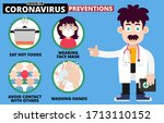 doctor coronavirus covid 19...   Shutterstock .eps vector #1713110152