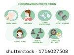 2019 ncov covid 19 virus... | Shutterstock .eps vector #1716027508