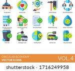 circular economy icons... | Shutterstock .eps vector #1716249958