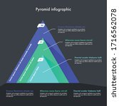 colorful hierarchy pyramid...   Shutterstock .eps vector #1716562078