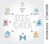 big data info graphic ...   Shutterstock .eps vector #171861008