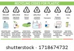 recycling codes for plastic ...   Shutterstock .eps vector #1718674732