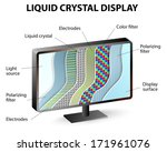 Liquid Crystals Do Not Generat...