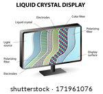 Liquid Crystals Do Not Generat...