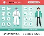 coronavirus protection advice ... | Shutterstock .eps vector #1720114228