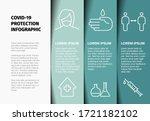 covid 19 prevention infographic ... | Shutterstock .eps vector #1721182102