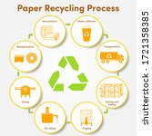 paper and paper products... | Shutterstock .eps vector #1721358385