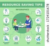 resource saving tips vector...