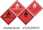 flammable liquids warning sign  ... | Shutterstock .eps vector #1724233912