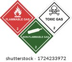 flammable gas warning sign ... | Shutterstock .eps vector #1724233972