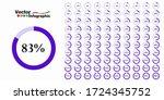 percentage purple circle...