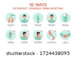 ten ways to protect yourself... | Shutterstock .eps vector #1724438095
