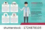 corona flyer  doctor explain... | Shutterstock .eps vector #1724878105