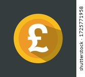 English Pound Sign Icon....
