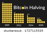 Bitcoin Halving. Block reward reduced in two times. Deflationary currency. Illustration on dark background