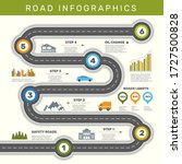 road infographic. timeline with ... | Shutterstock .eps vector #1727500828