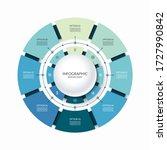 infographic circular chart...   Shutterstock .eps vector #1727990842