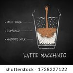 vector chalk drawn sketch of... | Shutterstock .eps vector #1728227122