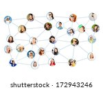 networking concept   social... | Shutterstock . vector #172943246