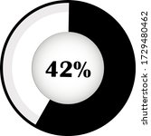 circle pie chart showing 42  ....