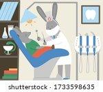 vector dental clinic cabinet.... | Shutterstock .eps vector #1733598635