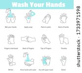 wash your hands steps vector... | Shutterstock .eps vector #1733971598