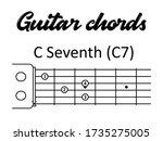 The Basic Guitar Chord C...