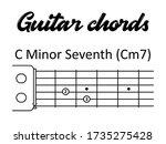 The Basic Guitar Chord C Minor...