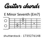 The Basic Guitar Chord E Minor...