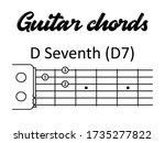 The Basic Guitar Chord D...