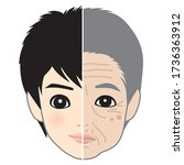 aging of skin. young man and... | Shutterstock .eps vector #1736363912