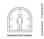 Disinfection tunnel line icon. Sanitation tunnel and human figure. Decontamination shower. Coronavirus prevention. Nozzles spray disinfectant mist. Black outline, white background. Vector illustration