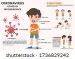 covid 19 coronavirus outbreak...   Shutterstock .eps vector #1736829242