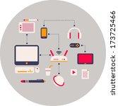 computer devices element flat...   Shutterstock .eps vector #173725466