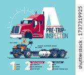 conceptual scheme preforming a... | Shutterstock .eps vector #1737319925