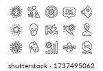 coronavirus line icons set....   Shutterstock .eps vector #1737495062