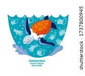 Coronavirus Plastic Waste...