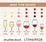 Color Of Wine In Glass Type...
