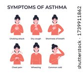 Set Symptoms Of Asthma....