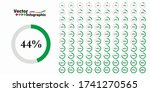 percentage green circle diagram....