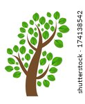 stylized tree vector images | Shutterstock .eps vector #174138542